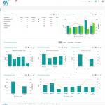 Insurance Recruitment Analytics