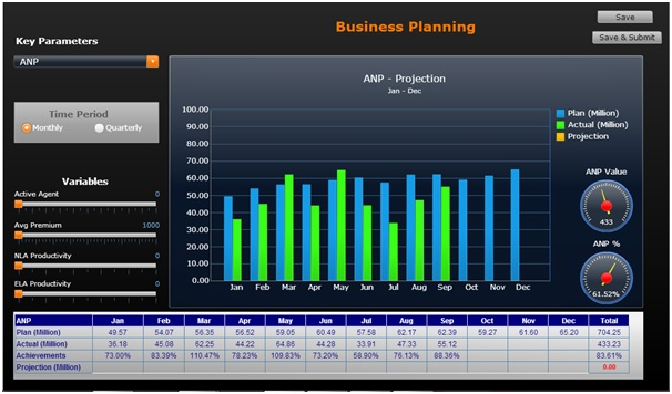 insurance business planning analytics