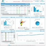 Insurance Direct Sales Analytics