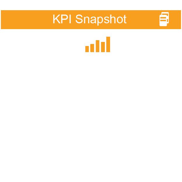 Insurance Analytics Training KPI Snapshot