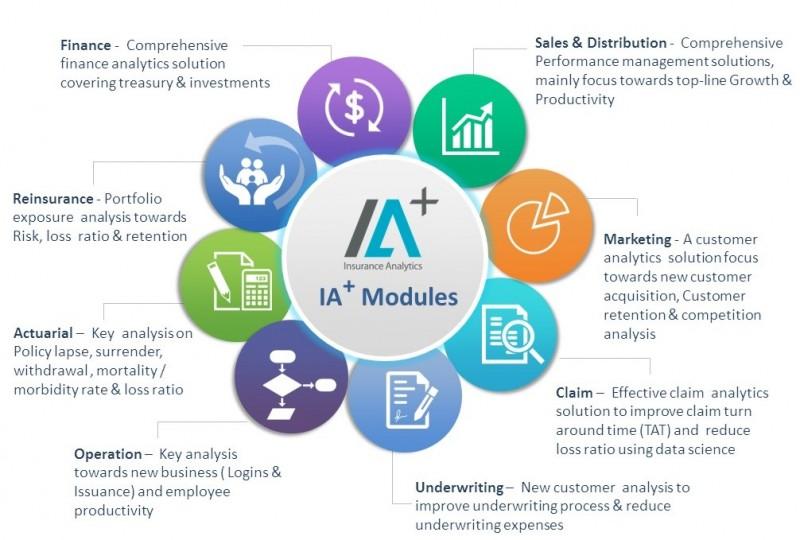 IA_modules